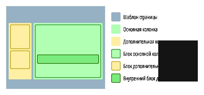 Схема оформления CMS RUEN